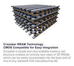 ReRAM 1 Terabyte per Smartphone e Tablet