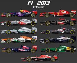 F1 2013 per chi ama la velocità
