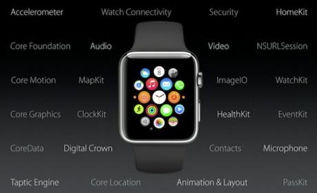 Arriva il primo aggiornamento per Apple Watch