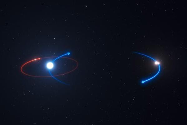 Spazio, scoperto il primo pianeta che orbita intorno a tre soli