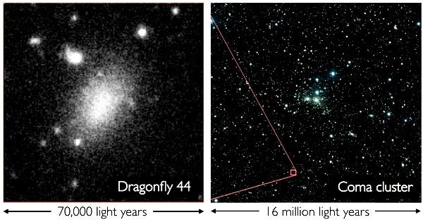Materia oscura: Dragonfly, la galassia che non c'è